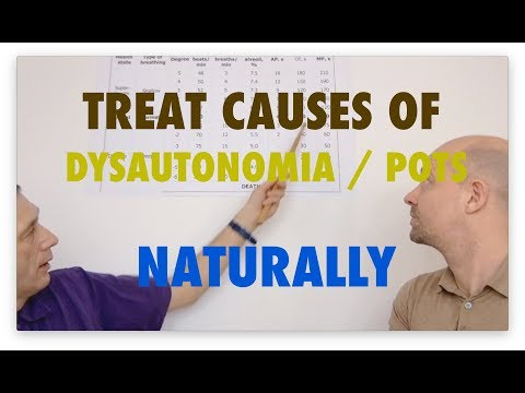 Causes and Natural Treatment for Dysautonomia Dysfunction and POTS [CO2 Calms ANS Nerve Cells]