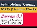 Price Action Strategies Course: Key level Zone Structure1 -Forex & Indian Share Market--Lesson -6.1