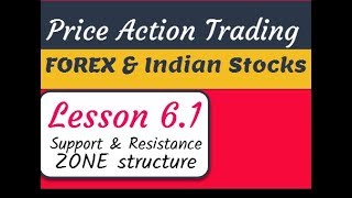 Price Action Strategies Course: Lesson -6.1 support & Resistance Zone Structure1 -India Share Market