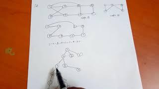 Hamiltonian Cycle with Backtracking