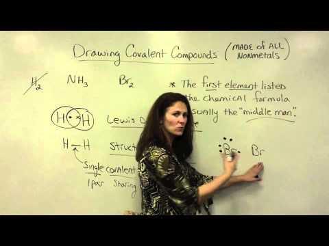 Covalent - Single Bond Structures