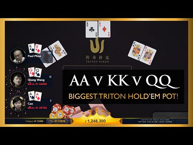 AA v KK v QQ in Huge US$ 1.24m Short Deck Pot! | Triton Poker 2018 Cash Game