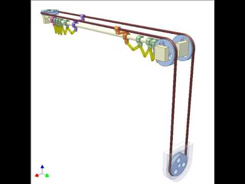 Cable mechanism for controlling window curtains 1