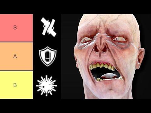 Killing Floor 2 | Perk Tier List 2021