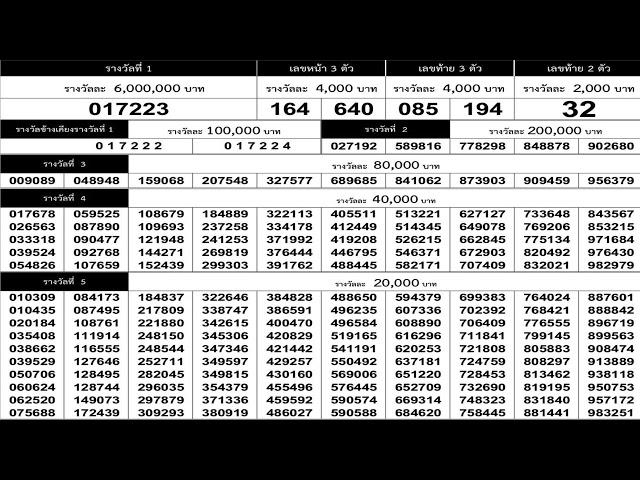 ใบตรวจหวย 16/11/62 เรียงเบอร์งวดล่าสุด 16 พฤศจิกายน 2562