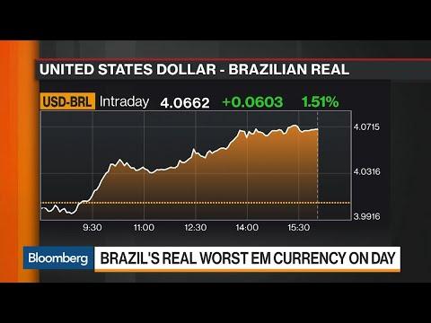 Bloomberg Market Wrap 8/19: Energy Stocks, Brazil's Real, Gold