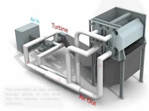 Gas Turbine Recuperator Heat Exchanger (Regenerative Cycle)