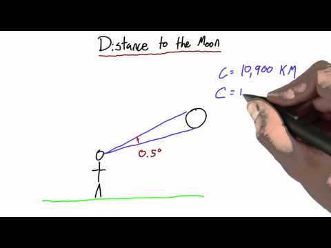 Distance To The Moon - Intro to Physics