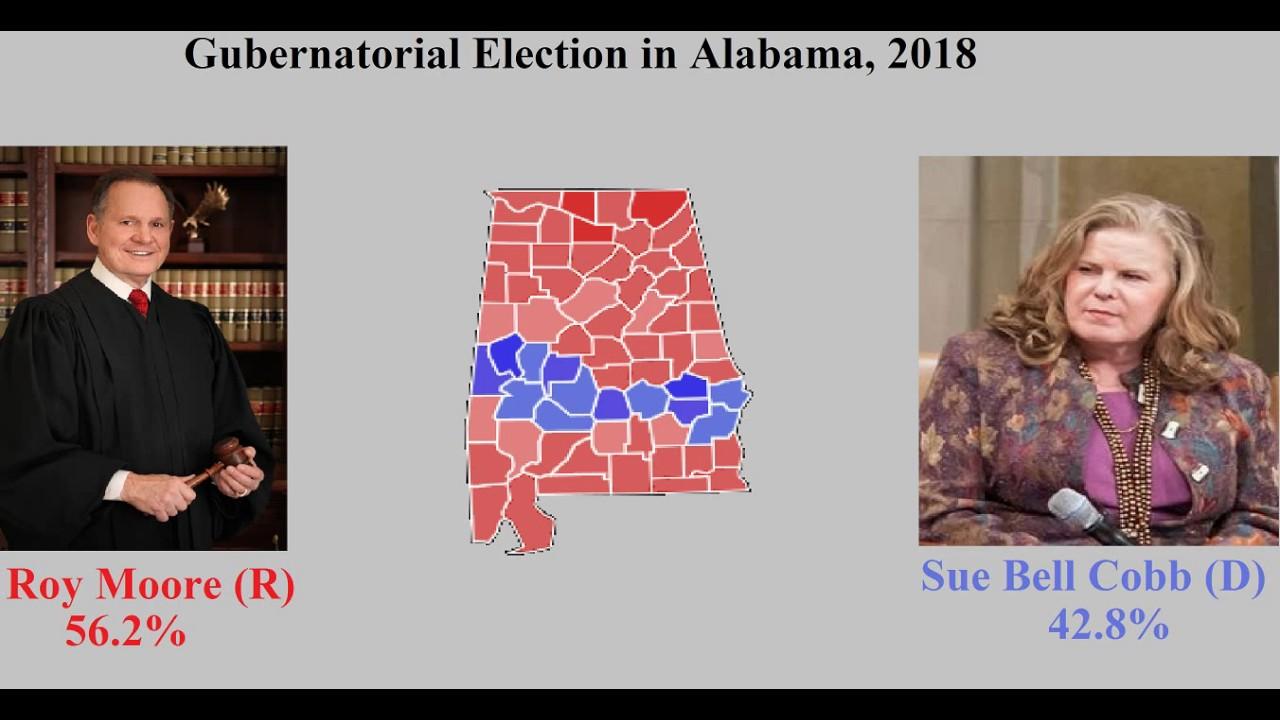 Gubernatorial Election Prediction In Alabama, 2018