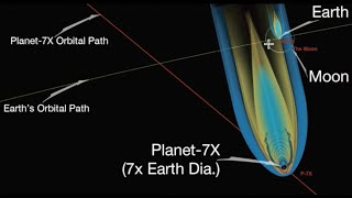 Gill Broussard, Latest Intel, Planet 7X, Main Stream Media & Scriptures Verifies Nibiru