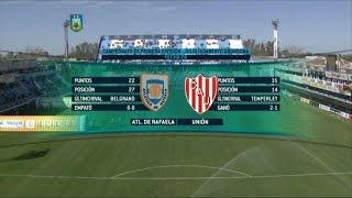 Fútbol en vivo Atlét. Rafaela - Unión de Sta Fe. Fecha 26 del Torneo Primera Division 2015 FPT