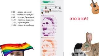 Глад Валакас РОФЛЫ В СКУПЕ 03.04.2017 (ч.2)