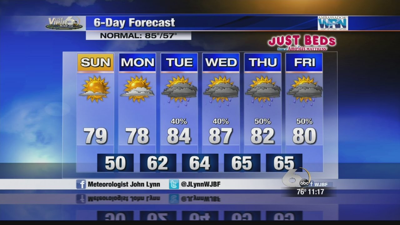 wjbf news channel 6 at 11 weather forecast