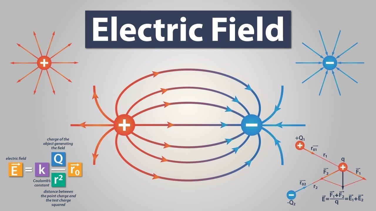 Electric Field   Electronics Basics #3 - YouTube