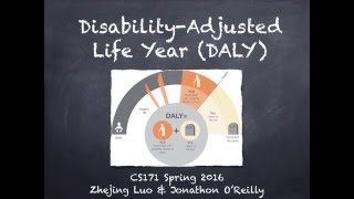 Disability-Adjusted Life Year (DALY)
