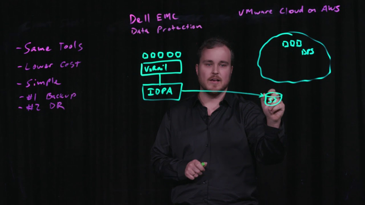 Cloud DR: VMware Cloud on AWS with Dell EMC Data Protection by Dell EMC