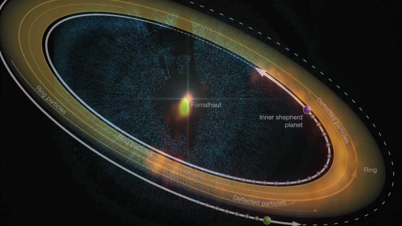 """6 Replies to """"New Evidence For Fomalhaut Planets"""""""