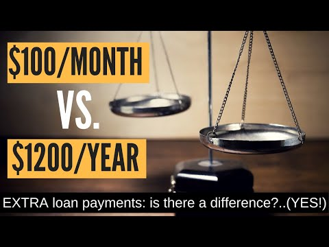 Paying Extra On Your Loan: The RIGHT Way To Do It! (Monthly Vs Annually)