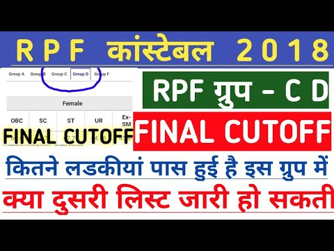 Rpf constable | Rpf constable Group C final Cutoff | Rpf constable Group d Cutoff