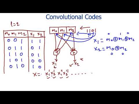 L32 : Convolutional Codes [In Hindi] | Digital Communication