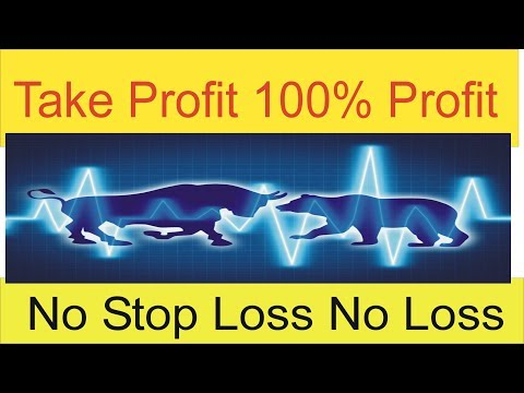 100% Win Best Forex Trading Secret GBP USD Strategy always in Profit By Tani Forex in Urdu And Hindi