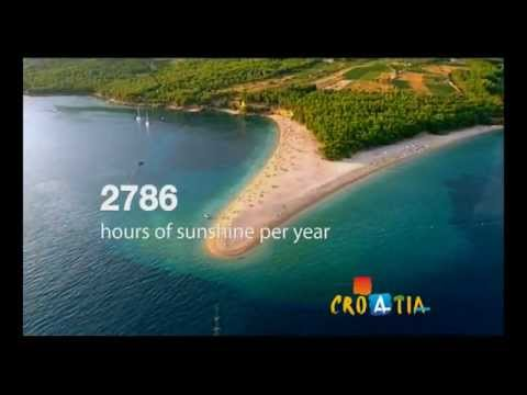 Croatia Numbers