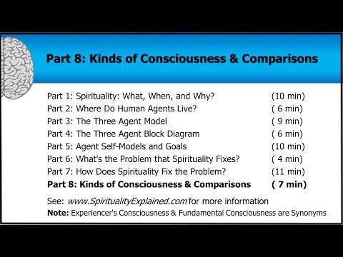 Part 8 of 8: Kinds of Consciousness & Comparisons