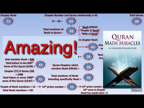 The mathematical miracles of the Holy Quran - The Muslim Vibe