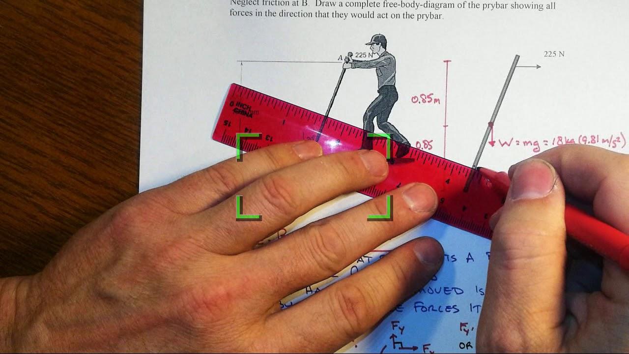 Statics Free Body Diagrams Explained Youtube Diagramsbasics