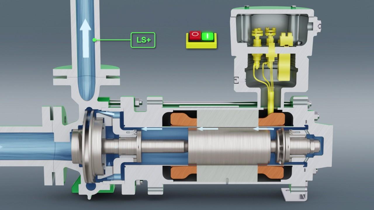 hermetic canned motor pump en youtube