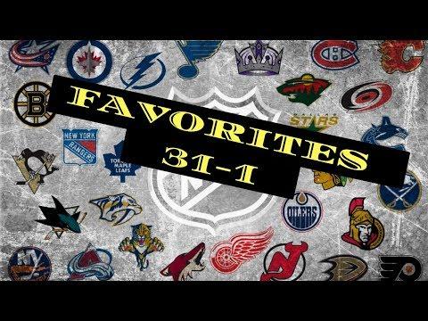Ranking NHL Teams!