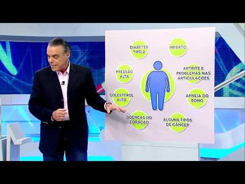 Você e o Doutor: veja as complicações causadas pelo excesso de peso