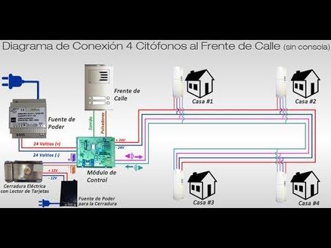 Cable de 4 hilos para videoportero