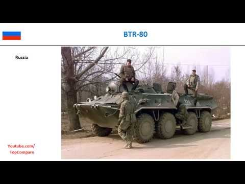LAV III and BTR-80, 8x8 armored fighting vehicles performance
