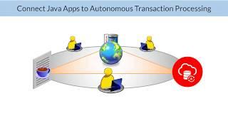 Connect Java Apps to Autonomous Transaction Processing video thumbnail