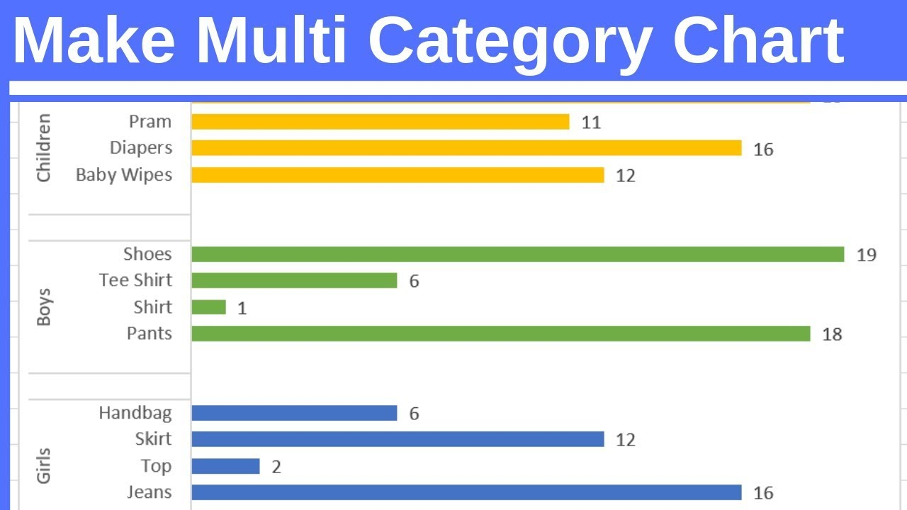 Create a Multi-Category Chart in Excel   Multi-Level Category Labels in Excel Chart
