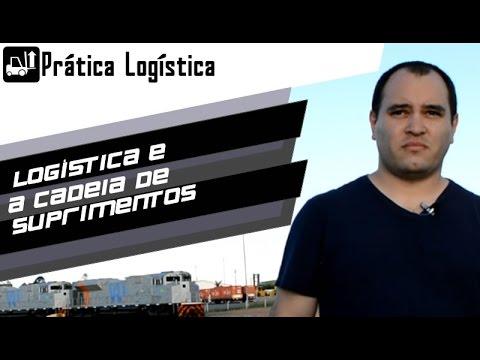 Prática Logística - Cadeia De Suprimentos