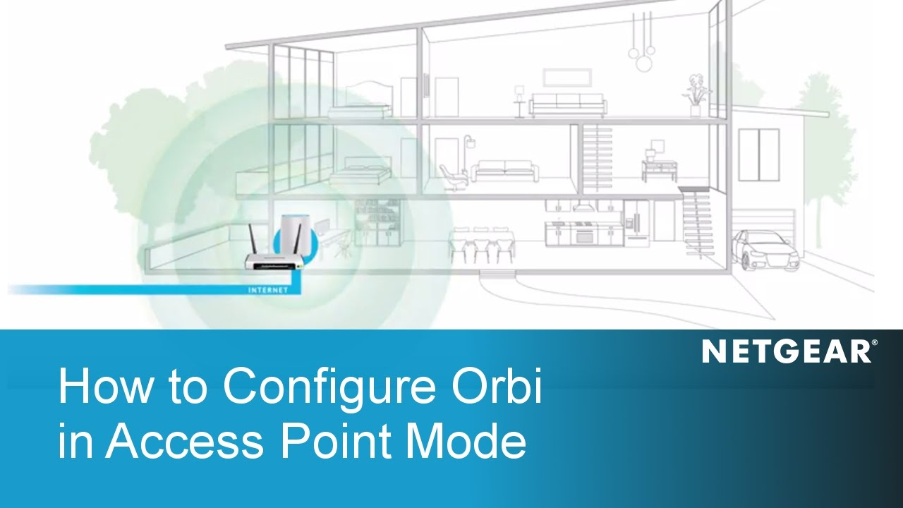 how to connect orbi with your gateway as an access point netgear youtube [ 1280 x 720 Pixel ]