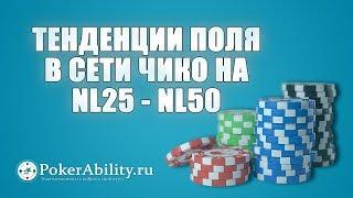 Покер обучение | Тенденции поля в сети Чико на NL25 - NL50