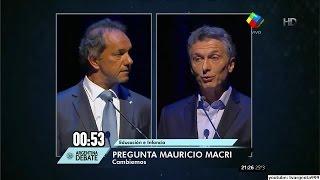 Macri Scioli - Debate Completo HD ( 15 de Noviembre de 2015 )