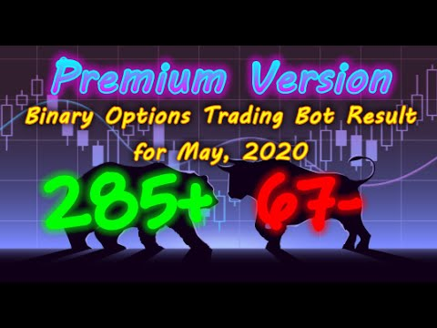 Are binary options still viable in 2020