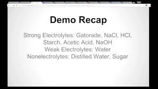 Electrolytes vs Nonelectrolytes Lesson