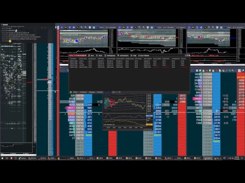 Live Futures Trading.  Bitcoin and Treasuries Futures. 2017-12-21