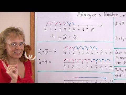 Number line addition for kindergarten / 1st grade math