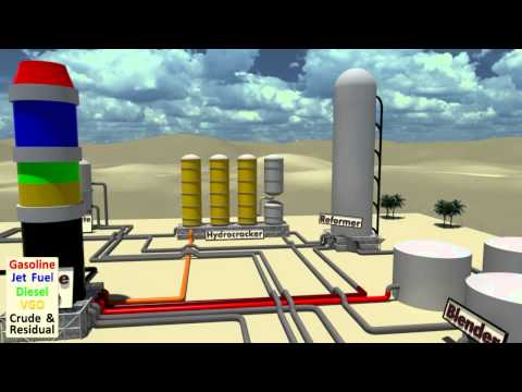 Oil Refinery Overview HD