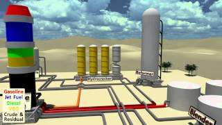Oil Refinery Overview HD 2013