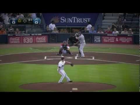 Kris Medlen 2012 Highlights