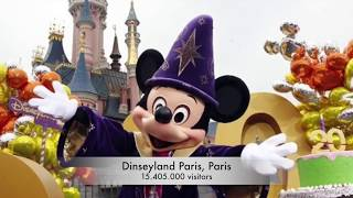 Top 10 Parks - top 10 Theme Parks of Europe + on-ride