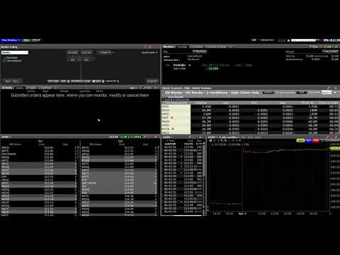 $1,500 Day Trading Oil 04-09-18