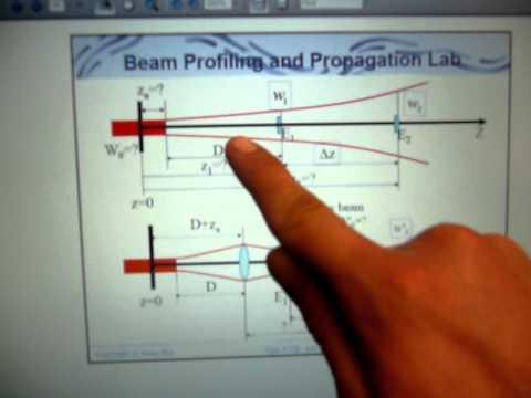 Opti 471b, Lab 2: Gaussian Beam Propagation P3